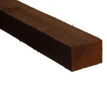 Rails 75mm x 47mm